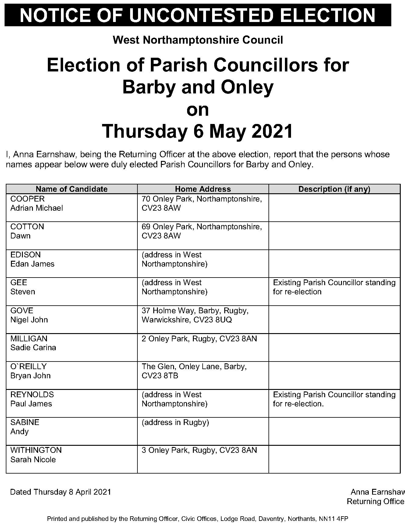 Uncontested Election of Parish Councillors May 2021